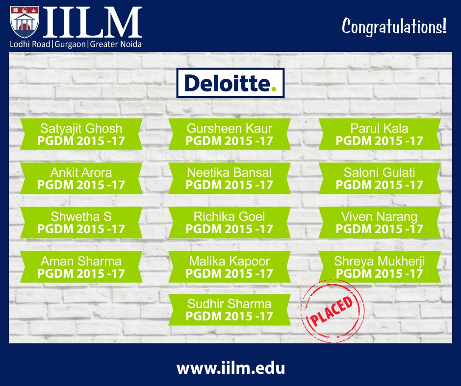 Deloitte | Students Placed