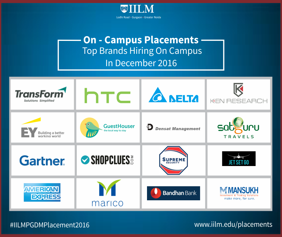 Companies On Campus