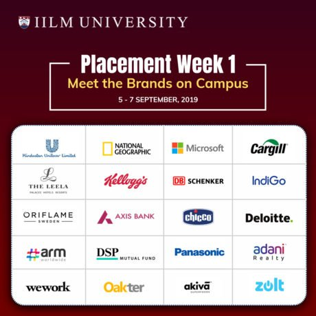 Placement Week 1_2019-2021