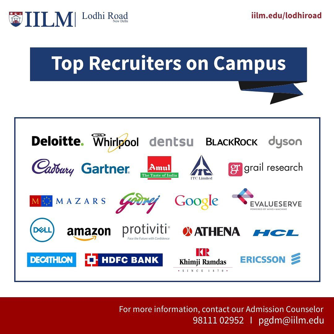 Top Recruiters on Campus